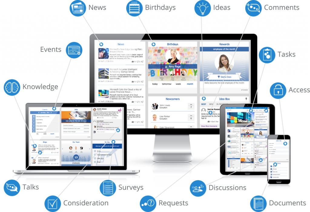 Company Intranet Opportunities