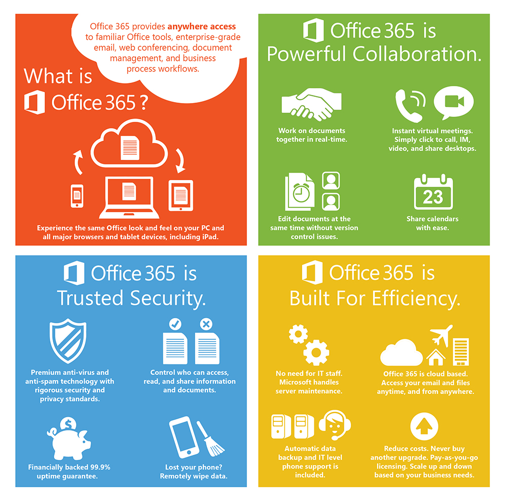 Microsoft Office 365 for Nonprofit organizations